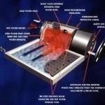 Calentador Solar de Agua por Dentro